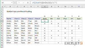 how to use the excel if function exceljet