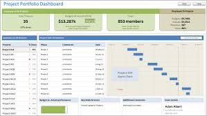 Project Management Excel Templates Free Free Excel 2010 Dashboard Templates And Readers My