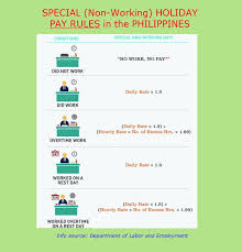 compute your pay on philippine special non working holidays