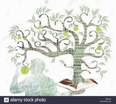 apple from the tree of knowledge growing out of book