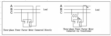 ct meter wiring diagram meter socket diagram ct meter cabinet