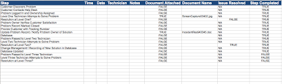 Help With Excel Spreadsheets by Help Desk Data Sheet Exle Microsoft Excel Templates