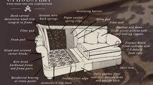 home decor manufacturers home wonderful 8 way sofa manufacturers home decor