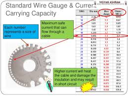 wiring a house wire size u2013 readingrat net
