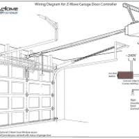 garage wiring for dummies yondo tech