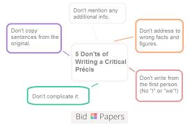 how to write a critical précis your professor will never forget