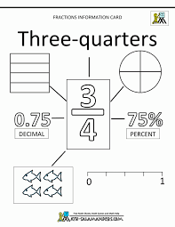 sweet fractions made easy worksheets 3rd grade free fraction