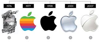 apple wallpaper changed the history of apple lessons tes teach