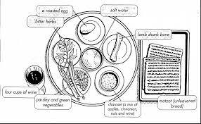 seder playe passover seder plate coloring page with passover