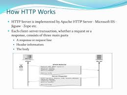 https how https how it works related keywords suggestions https how it