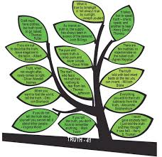tree of knowledge a poster of philosophical quotes