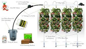 How To Plant Vertical Garden - how to build a vertical garden mr stacky