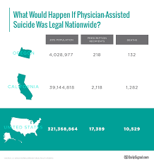 what would happen if assisted were legalized