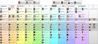 Home Design Software Ios Ios Praktikum 2013