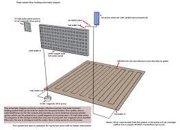 Laminate Flooring Radiant Heat Flooring Literarywondrous Flooreating System Pictures Concept