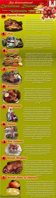infographic dinners around the world larry