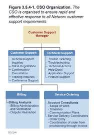 help desk organizational structure networx about centurylink customer support office organization