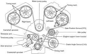 2001 hyundai santa fe alternator replacement repair guides engine mechanical components timing belt 2