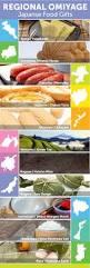 11 top japanese food omiyage travel gifts let u0027s experience japan