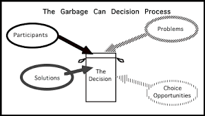 the as organization