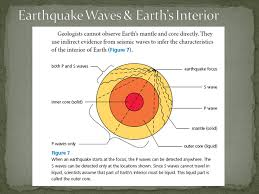 which seismic waves travel most rapidly images Focus point inside the earth where an ppt download jpg