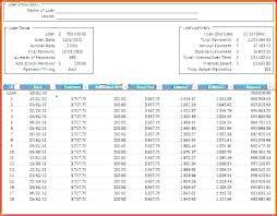 personal loan amortization table loan schedule excel year mortgage amortization schedule excel what