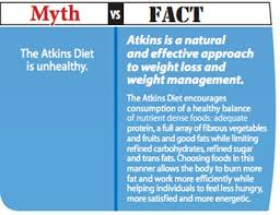 atkins meal plan u0026 diet tips pfitblog