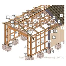 plans for garage charming idea building plans for garage free 10 and designs amazing
