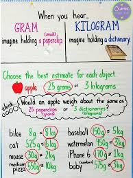 gram and kilogram anchor chart anchor charts upper elementary