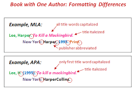 apa format citation book best solutions of how to cite apa format book in best solutions of