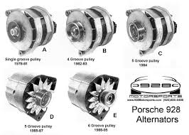 porsche 928 alternator heat reduction in aftermarket alternator page 3 rennlist