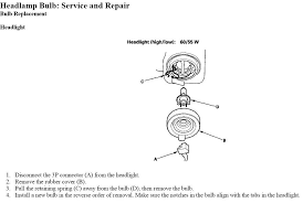 honda crv headlight replacement you change the driver side headlight bulb on a 2002 crv