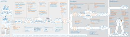 abb process control solutions for specialy and consumer chemicals