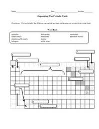 periodic table worksheet for middle organizing the periodic table worksheet alkali metal periodic
