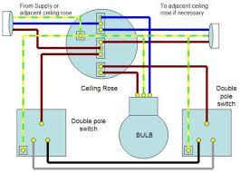 2 way switch wiring diagram wiring diagrams