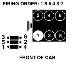 solved diagram of firing order of spark plug wire in a fixya