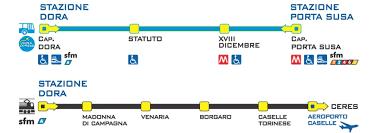 noleggio auto torino porta susa express nuova linea di collegamento tra stazione e