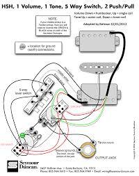 wiring diagram fender stratocaster carlplant