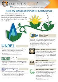 Harmony Greenhouse Eid Infographic Harmony Between Renewables U0026 Natural Gas