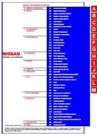 nissan navara d40 2005 2010 repair workshop manual cd pdf free