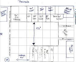 kitchen layout measurements kitchen layout measurements ideas