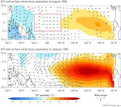 Wind Speed Map Extreme El Niño Is Forecasted For Winter 2015 2016 What Does