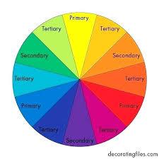 superb color wheel interior design color wheel interior design