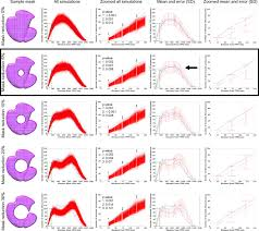 modification si e social association in situ structural studies of tripeptidyl peptidase ii tppii