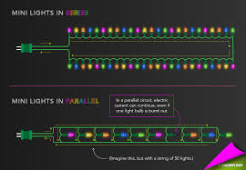 how to fix xmas lights on tree fantastical series christmas lights fix are or parallel in tree