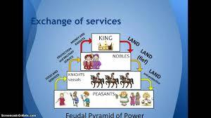 feudal pyramid youtube