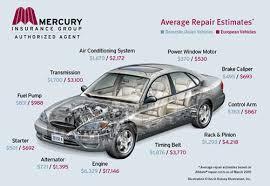 Auto Estimates by Auto Repair Auto Repair Shop For Bmw Porsche Mercedes