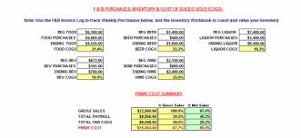 Food Cost Spreadsheet Free by Restaurant Operations Management Spreadsheets Restaurant