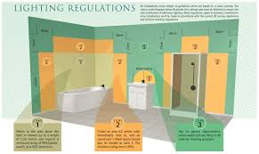 bathroom zones the drawing room interiors as 2016