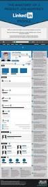 best 25 resume software ideas on pinterest engineering resume